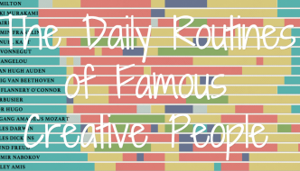 Daily Routine of Famous Creative People